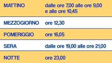 Milano notizie oggi